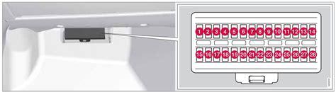 2007 volvo fuse box wiring diagrams schematics