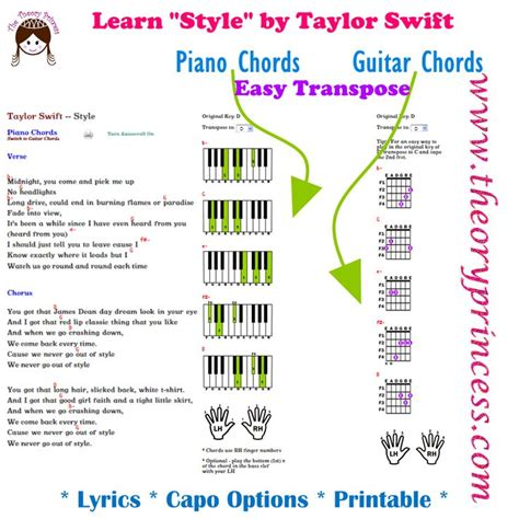 taylor swift chord piano 7 best images about taylor swift piano guitar chords