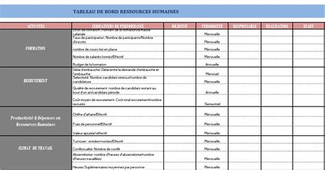 Modele Tableau Word modele tableau de bord word document
