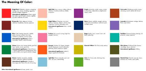 meanings of different colors interface design color scheme for three different goals