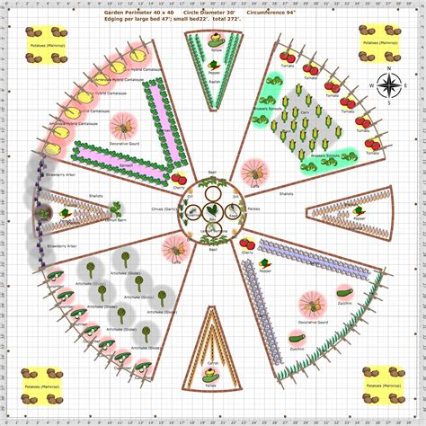 Vegetable Garden Layout Plans And Spacing Small And Simple Circular Backyard Vegetable Garden Layout Plans And Spacing 40x40 With 30