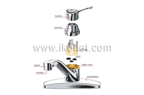 house gt plumbing gt faucets gt disc faucet image visual