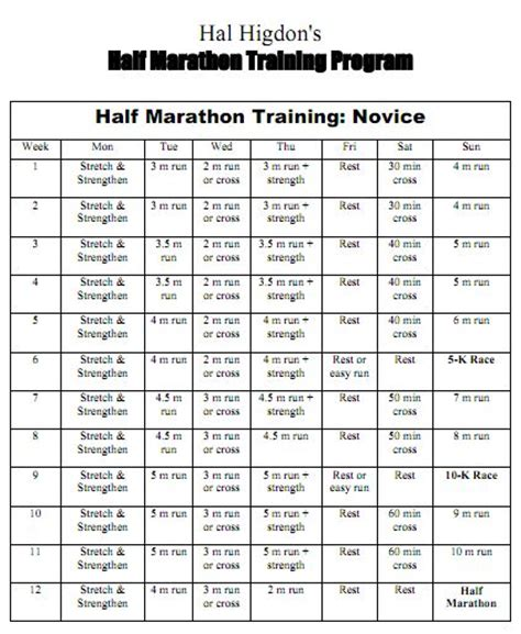 couch to ultra training plan hal higdon ultra marathon training plan rachael edwards