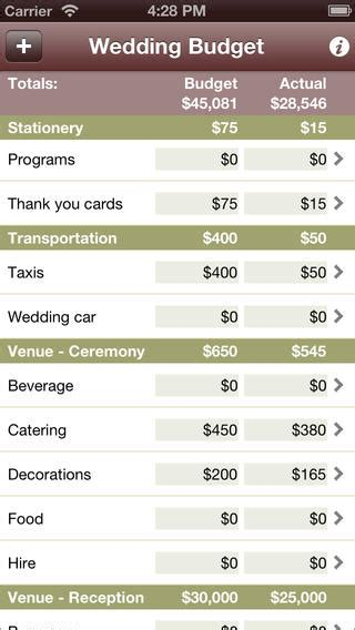 inspired i dos wedding planning budgeting tool