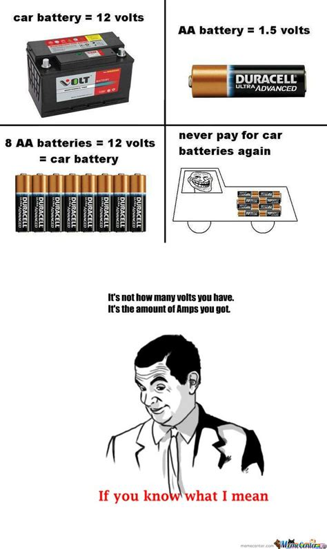 Battery Meme - rmx problem battery by posionlily meme center