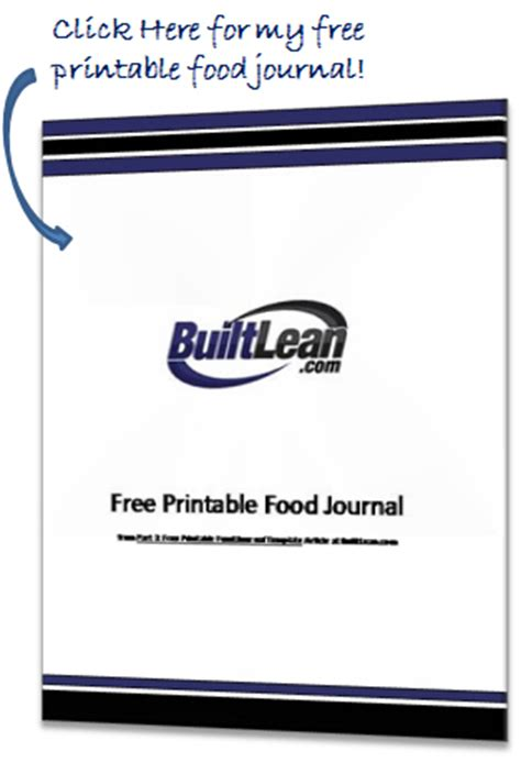 Printable Food Journal Builtlean | free printable food journal template builtlean