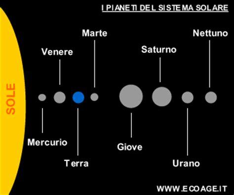 sistema solare interno sistema solare