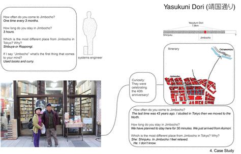 journal urban design home density and intimacy in public space a case study of