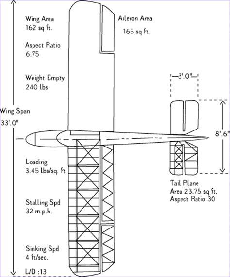 vicks woodworking plans prison escape glider plans