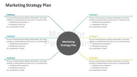 Marketing Strategy Plan Editable Powerpoint Template Marketing Strategy Powerpoint Template