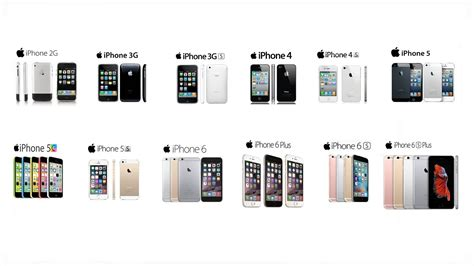 apple iphone all generations