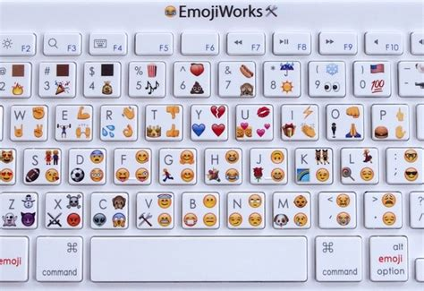 how to get emojis on android keyboard physical emoji keyboard launches for 100