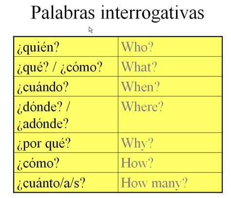pattern for information question in spanish de madrid a leyton