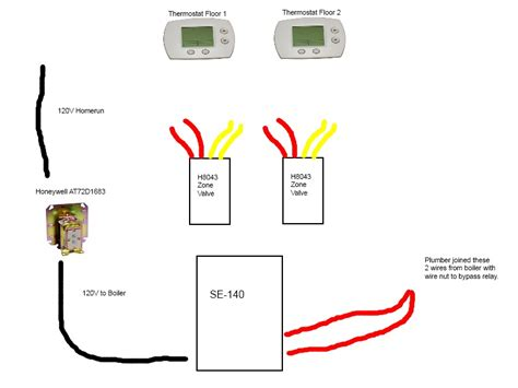 sentry zone valve wiring diagram gas valve wiring