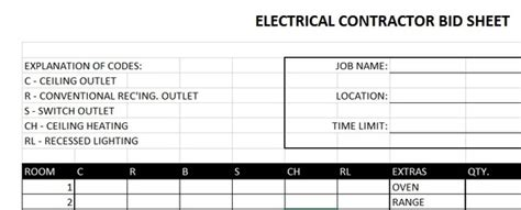 Excel Templates Sellfy Com Electrical Estimate Template