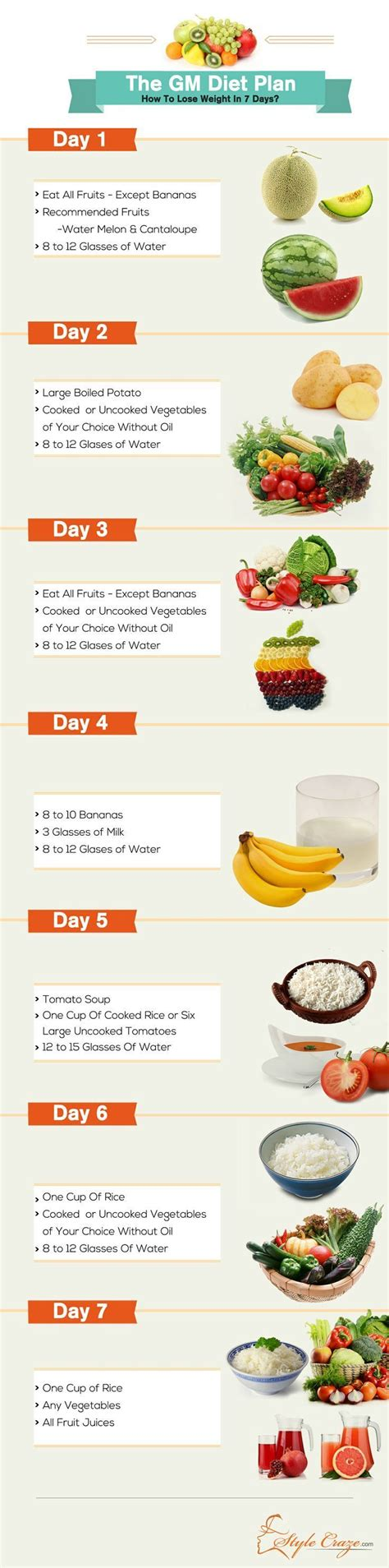 Gm Detox Diet Results by The Gm Diet Plan How To Lose Weight In Just 7 Days