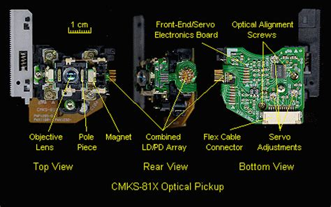 Notes On The Troubleshooting And Repair Of Compact Disc