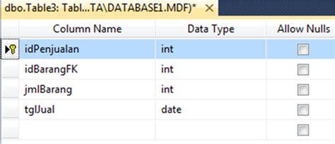 membuat database visual studio 2010 membuat database pada visual studio 2010 irvan f panjaitan