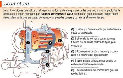 barco a vapor para q sirve una revoluci 243 n del mundo contempor 225 neo la industrial
