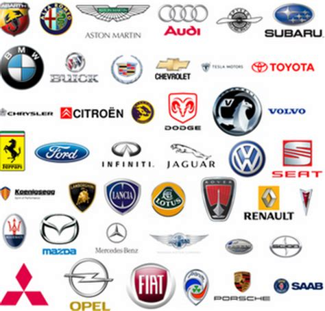 what brand is a smart car smart car zone new car brands