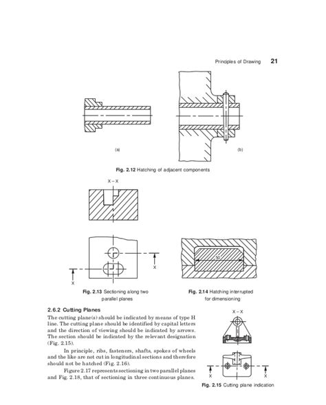 sectional views in machine drawing machine drawing