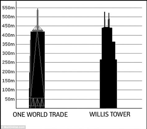 coloring pages of world trade center willis tower clip art 11