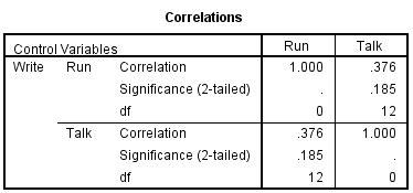 tutorial spss analisis konjoin tutorial analisis korelasi parsial dengan spss
