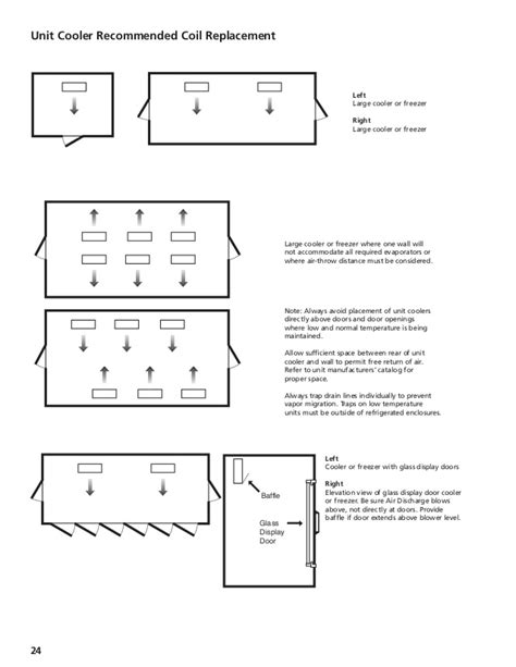 walk in freezer bohn evaporator coil wiring diagram