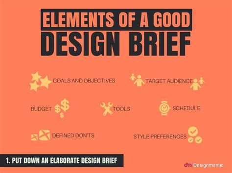 design brief steps elements of a good design