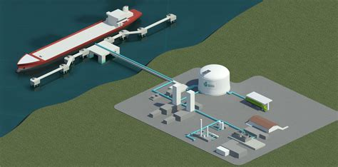 layout and design guidelines for marina berthing facilities wespac midstream llc wespac midstream typical lng