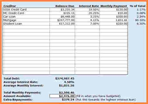 12 credit card debt payoff spreadsheet excel
