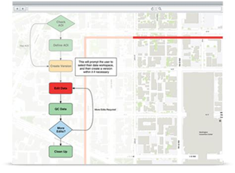 feature editing workflow esri production mapping features