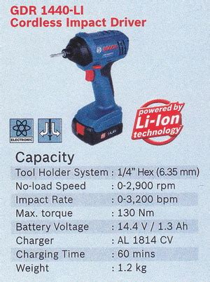Bor Listrik Cordless Impact Wrench 16 Mm Hitachi Wr 14dl2 product of power tools perkakas tangan supplier
