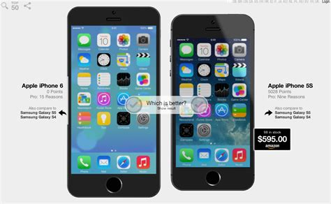 compare iphone 5s and 6 image gallery iphone 5s vs iphone 6