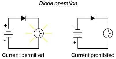 diode function in dc circuit lessons in electric circuits volume i dc chapter 1