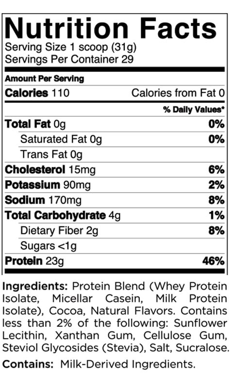 protein definition nutrition quest nutrition protein powder nutritional information