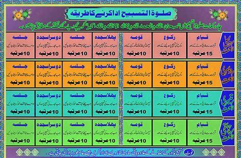 how many in a tasbeeh best duain to recite in ramadan karim