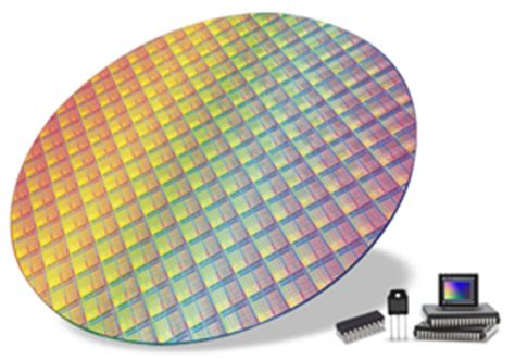 an integrated circuit manufacturer produces wafers that contain 18 chips ic place handler chroma ate inc