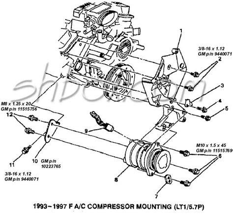 95 camaro lt1 z28 wiring diagram get free image about