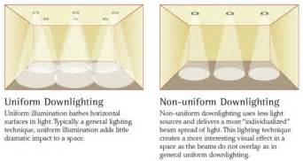 Kitchen Lighting Design Guide uniform and non uniform lighting design