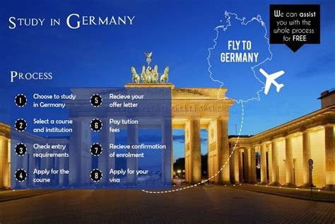 List Of German Universities For Mba by Study In Germany Germany Education Consultants In India