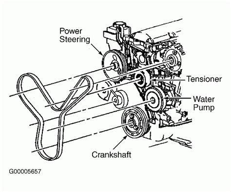 2003 oldsmobile alero engine diagram wiring diagram with