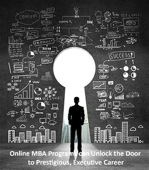 Most Accredited Mba Programs by Accredited Mba Programs