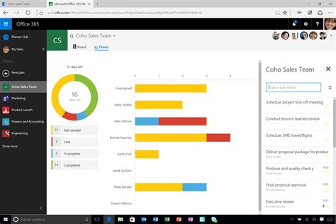 office 365 planner charts view news center