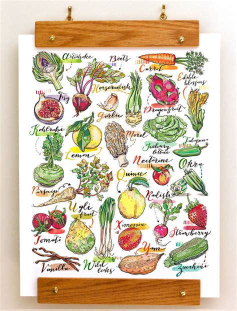 cuisine abc alphabet fruit and vegetables print abc nursery kitchen