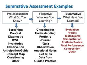 summative assessment template 1000 images about summative assessment on