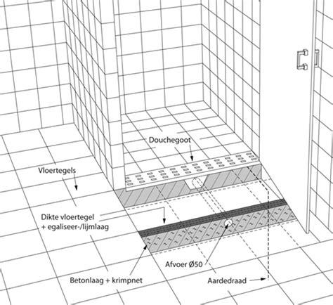 Gamma Hangend Toilet Plaatsen by Douchegoot Plaatsen Karwei