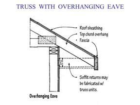 Framing A Gable Dormer Roof Slopes Ppt Video Online Download
