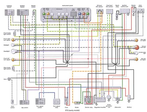 vespa et2 wiring diagram get free image about wiring diagram