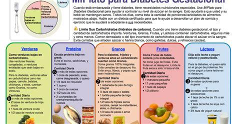 alimentos para diabetes gestacional como es la diabetes cual es el mejor tratamiento